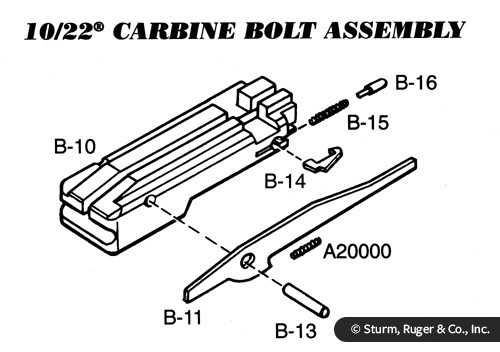 Ruger 10/22 Carbine Bolt Assembly