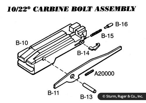 Ruger 10/22 Carbine Bolt Assembly