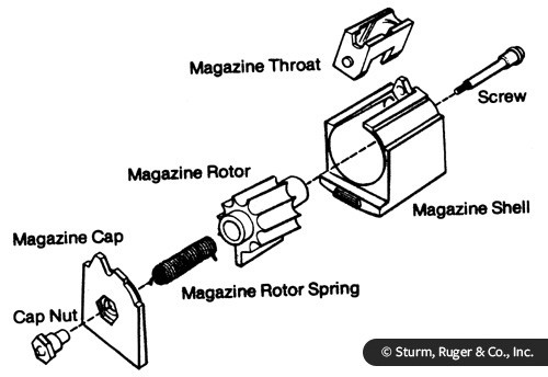 Ruger 10/22 Magazine Exploded View